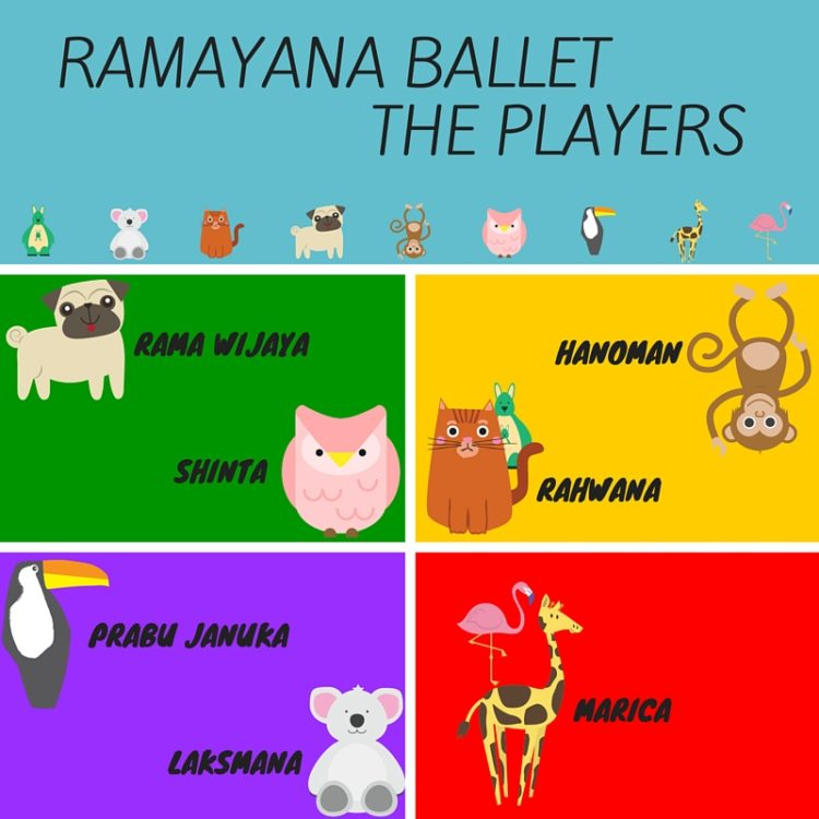 The Story of the Ramayana Ballet, Infographic, See the Ramayana Ballet, JogJakarta, Java, Indonesia, Uncontained Life